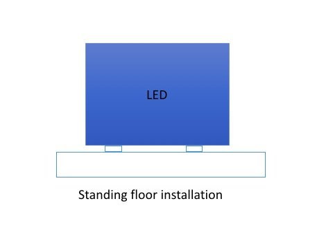 Standing floor LED screens installation
