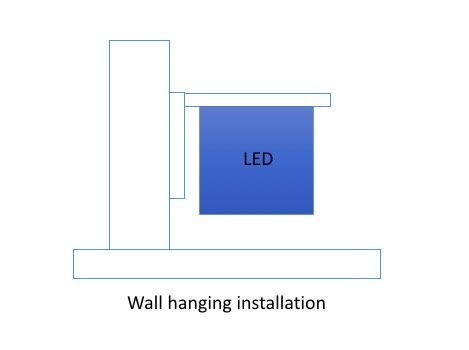 Wall hanging LED screens installation